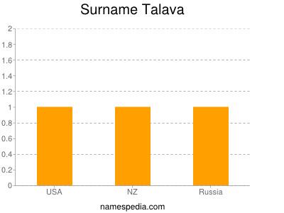 Surname Talava