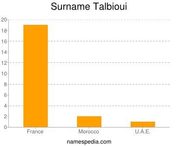 Surname Talbioui