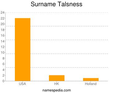 Surname Talsness