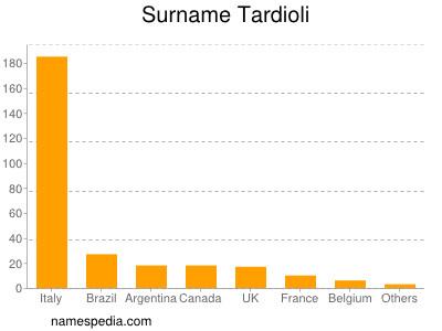 Surname Tardioli