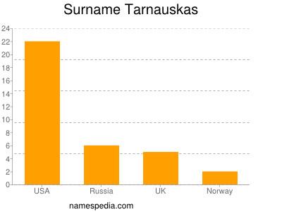 Surname Tarnauskas