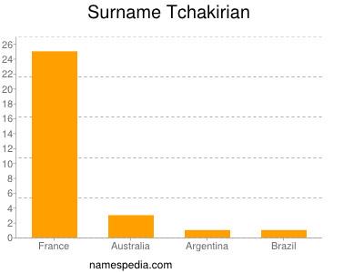 Surname Tchakirian