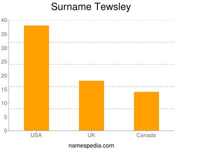 Surname Tewsley