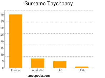 Surname Teycheney