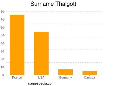 Surname Thalgott