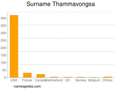 Surname Thammavongsa