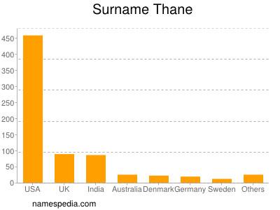 Surname Thane