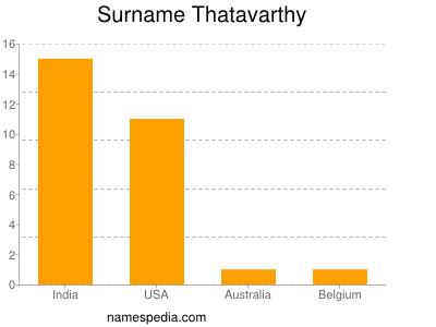 Surname Thatavarthy