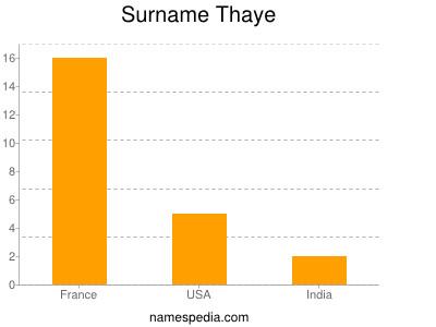 Familiennamen Thaye