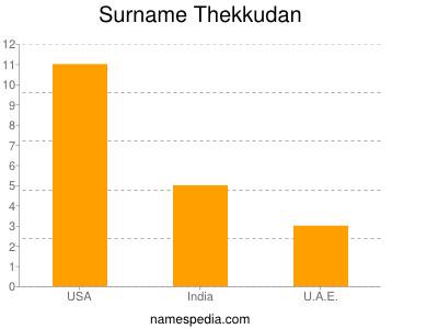 Surname Thekkudan