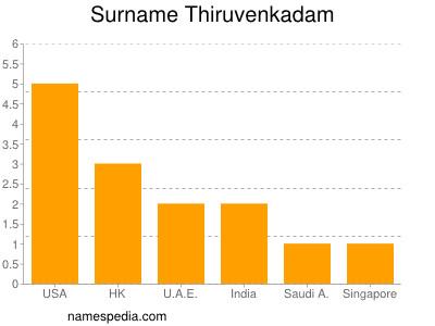 Surname Thiruvenkadam
