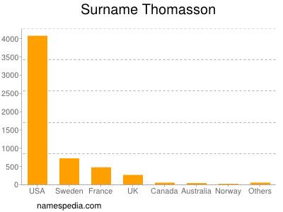 Surname Thomasson
