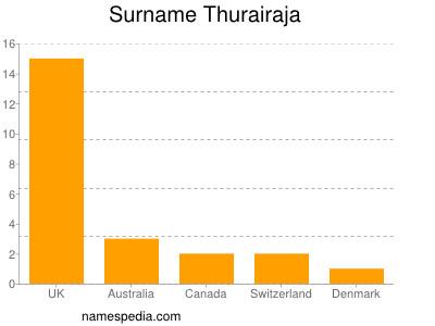 Surname Thurairaja