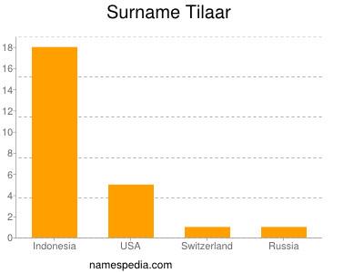 Surname Tilaar