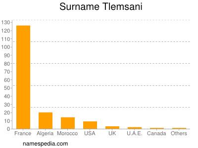 Surname Tlemsani