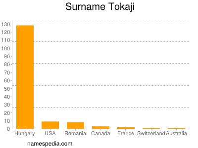 Surname Tokaji