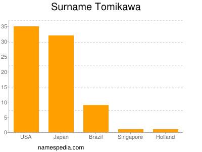Surname Tomikawa