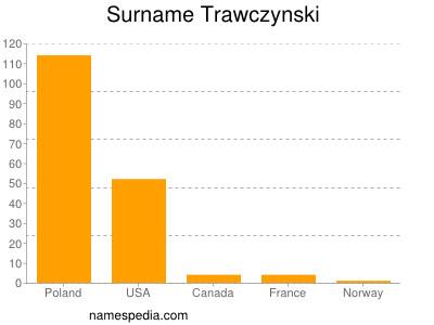 Surname Trawczynski
