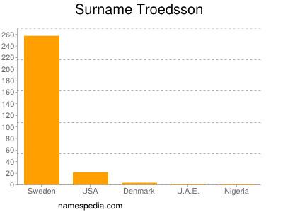 Surname Troedsson