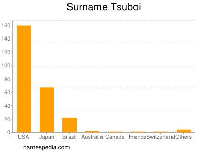 Surname Tsuboi