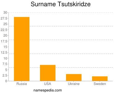 Surname Tsutskiridze