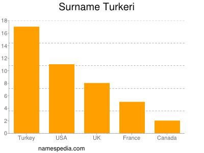 Surname Turkeri