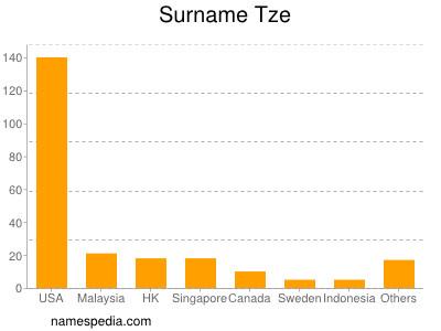 Surname Tze