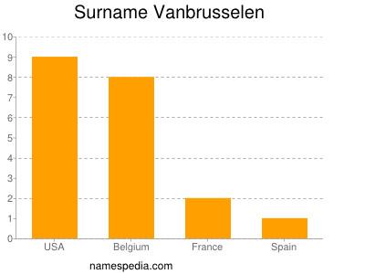 Surname Vanbrusselen