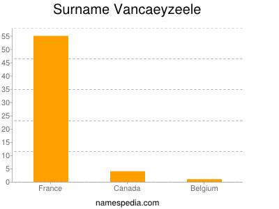 Surname Vancaeyzeele