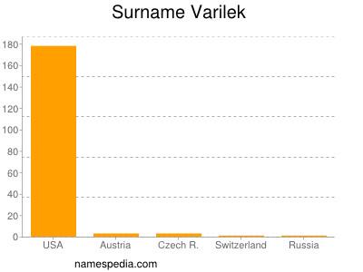 Surname Varilek
