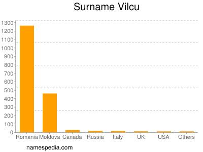 Surname Vilcu