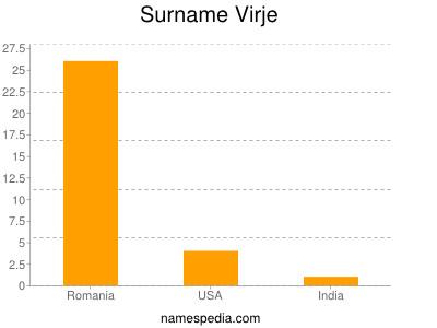 Surname Virje
