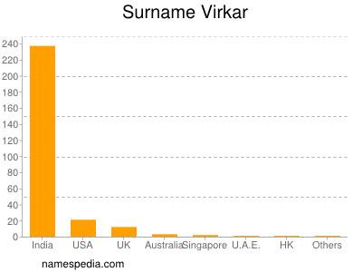 Surname Virkar