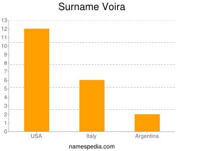 Surname Voira