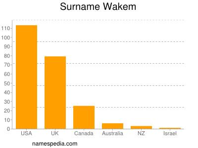 Familiennamen Wakem