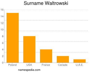 Surname Waltrowski