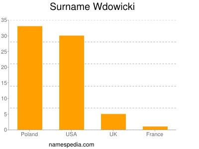 Surname Wdowicki