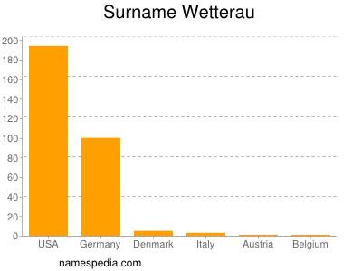Surname Wetterau