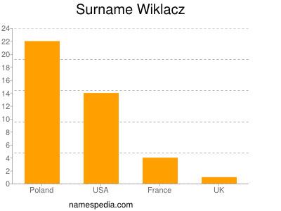 Surname Wiklacz