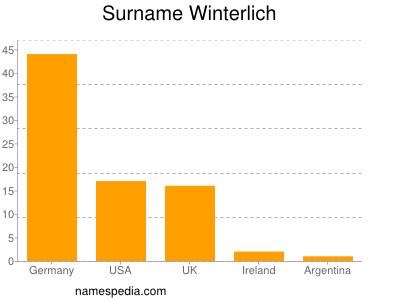 Familiennamen Winterlich