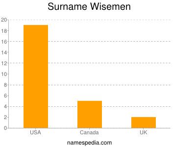 Surname Wisemen