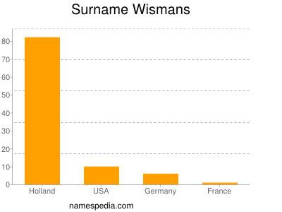 Surname Wismans