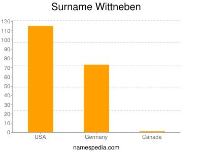 Surname Wittneben