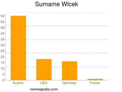 Surname Wlcek