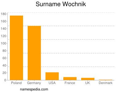 Familiennamen Wochnik