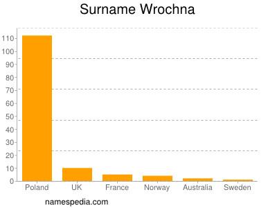 Surname Wrochna