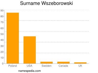 Familiennamen Wszeborowski