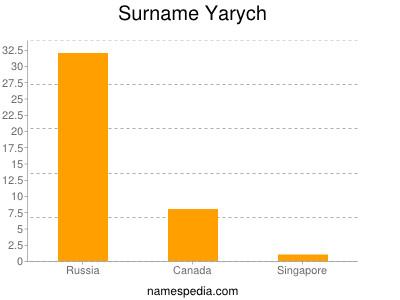 Familiennamen Yarych