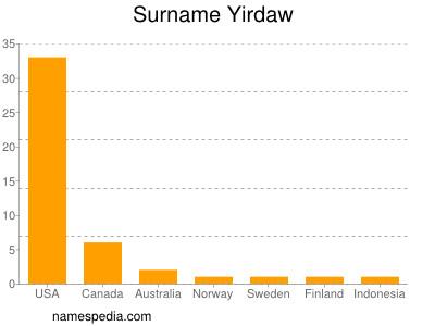 Surname Yirdaw