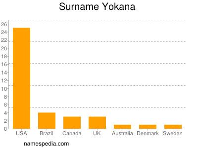 Surname Yokana